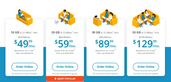 Hughesnet internet Deals
